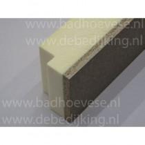 Kantplank XPS met beton