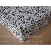 3. Isolatie - hout en plaatmateriaal